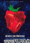 poster del film across the universe
